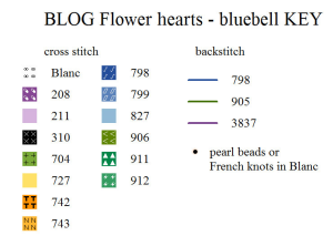 BLOG  flower hearts - bluebells KEY