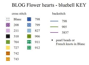 BLOG  flower hearts - bluebells KEY
